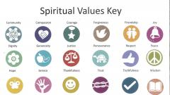Spiritual Values Key